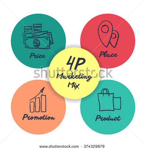 Marketing business plan template pdf